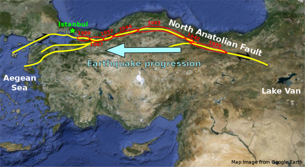Current westward progression of earthquakes along the North Anatolian Fault.
