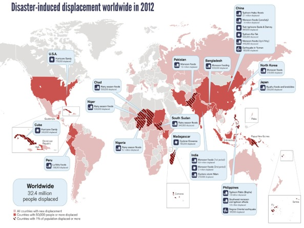 Global Disaster Induced Displacements in 2012