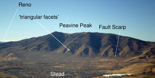 One of the key learning goals for the first week was to be able to recognise active faults from aerial photos or satellite imagery.  Source: Steve Wesnousky