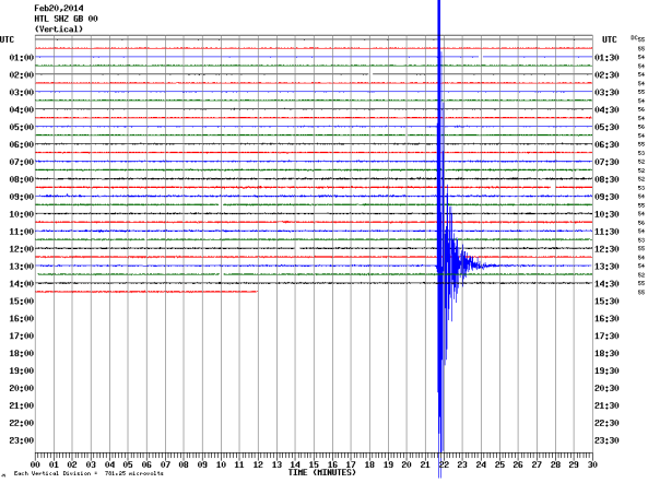 A Magnitude 4.1 Earthquake Recorded in the Bristol Channel