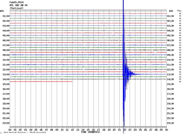 A Magnitude 4.1 Earthquake Recorded in the Bristol Channel