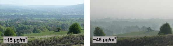 Pollution reduces visibility. On a 'clean' day (left photograph) with particulate matter concentrations (PM2.5) of about 15 μg/m3 one can see tens of kilometres. During April 2011, the UK experiences particulate matter concentrations in excess of 45 μg/m3, which notably reduced visibility to less than five kilometres (right photograph). During the first three months of a Laki-type eruption, particulate matter concentrations experienced in the UK could be of about the same magnitude as in April 2011. The visibility comparison is for illustrative purposes only because visibility reductions for the same change in particulate matter concentrations will depend on relative humidity and chemical composition of the aerosol particles. Photographs taken by K.S. Carslaw (University of Leeds) in April 2011 near Burley in Wharfedale (Yorkshire, UK). Figure modified from Schmidt, A. (in press).