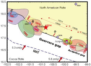 The tetconic setting for the  Guerrero seismic gap.   Image source Twitter: @AlessAmato