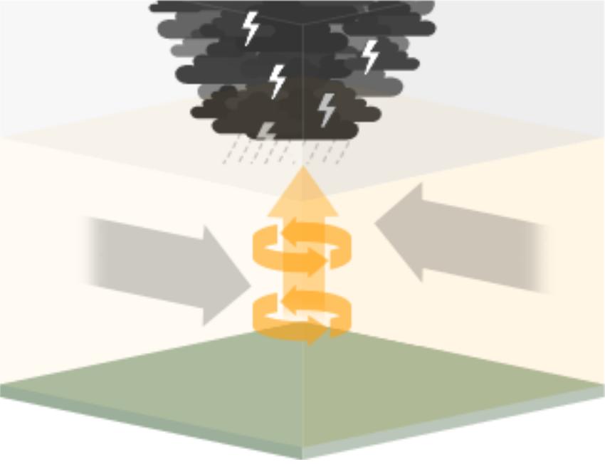 Tornado Climate And Geohazards