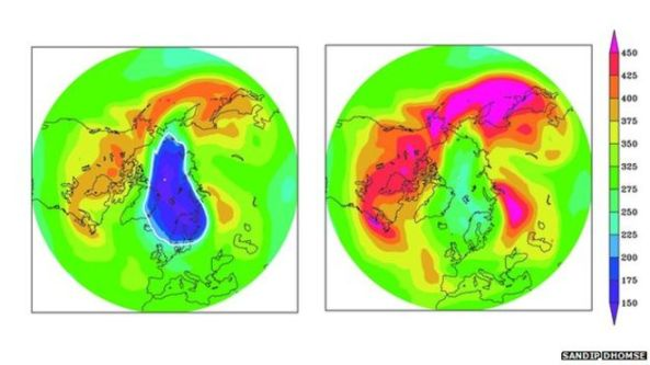 Arctic ozone without the Montreal Protocol (left) and following its implementation (right).